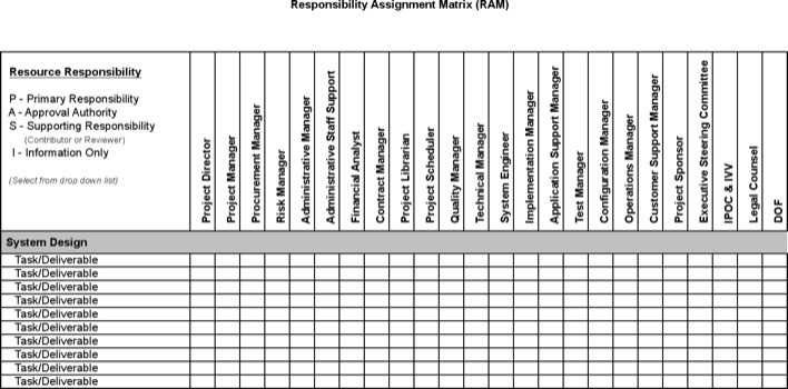download responsibility assignment matrix template excel