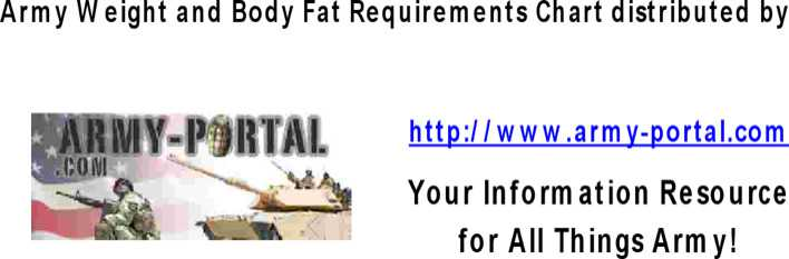 Download Sample Army Body Fat Chart Male For Free Page 2