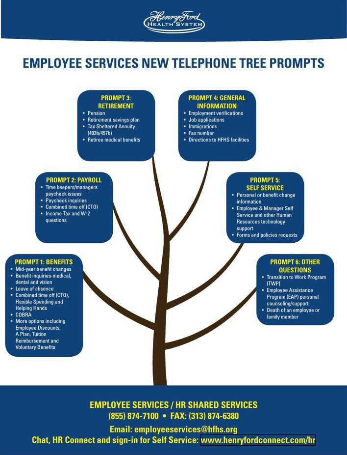 Sample Phone Tree Template PDF Format Page 1