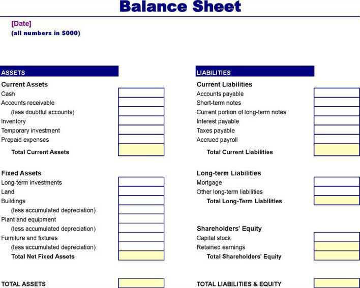 simple balance sheet templates