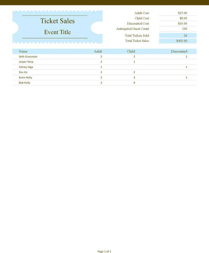 download ticket sales tracker for free tidytemplates