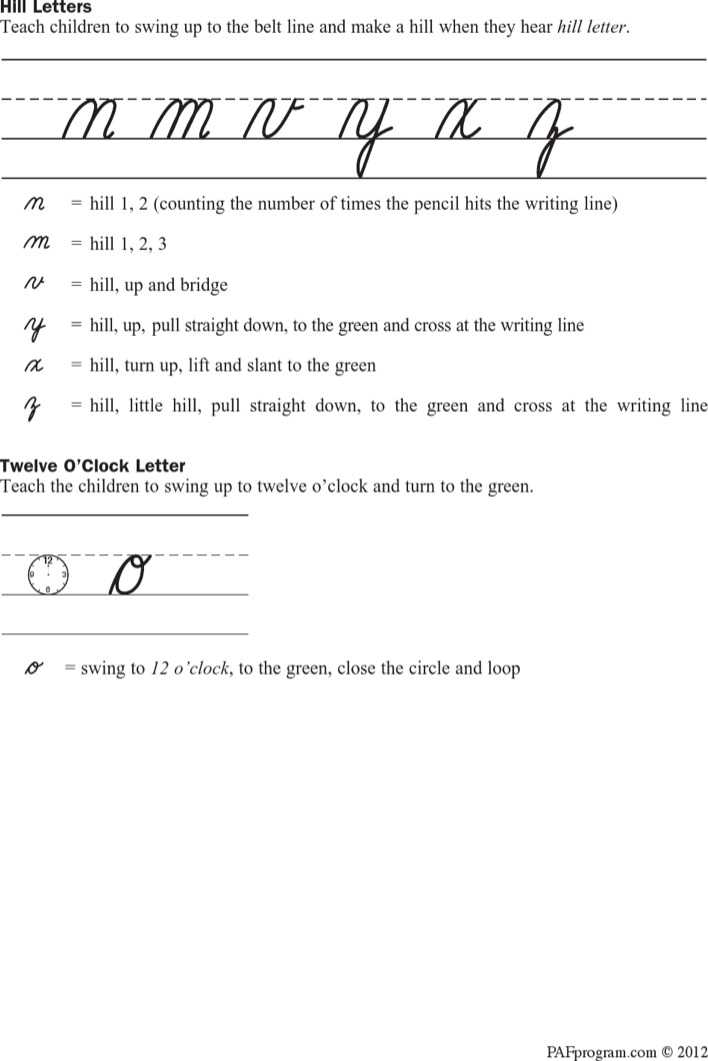 Download Verbalizations For Cursive Letters Template Example for ...