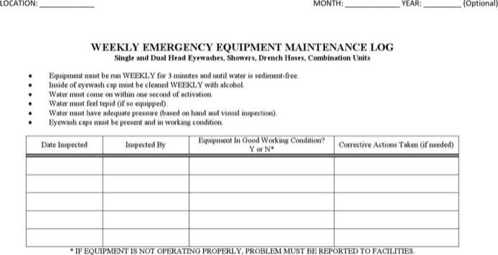 Download Weekly Emergency Equipment Maintenance Log Template for