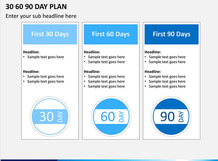 30 60 90 Day Plan for New Manager Word Template Free Download