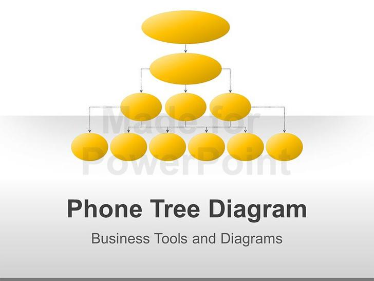 4 slide Phone Tree Diagram PPT Format Premium Download