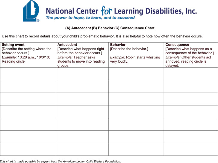 ABC Chart 3