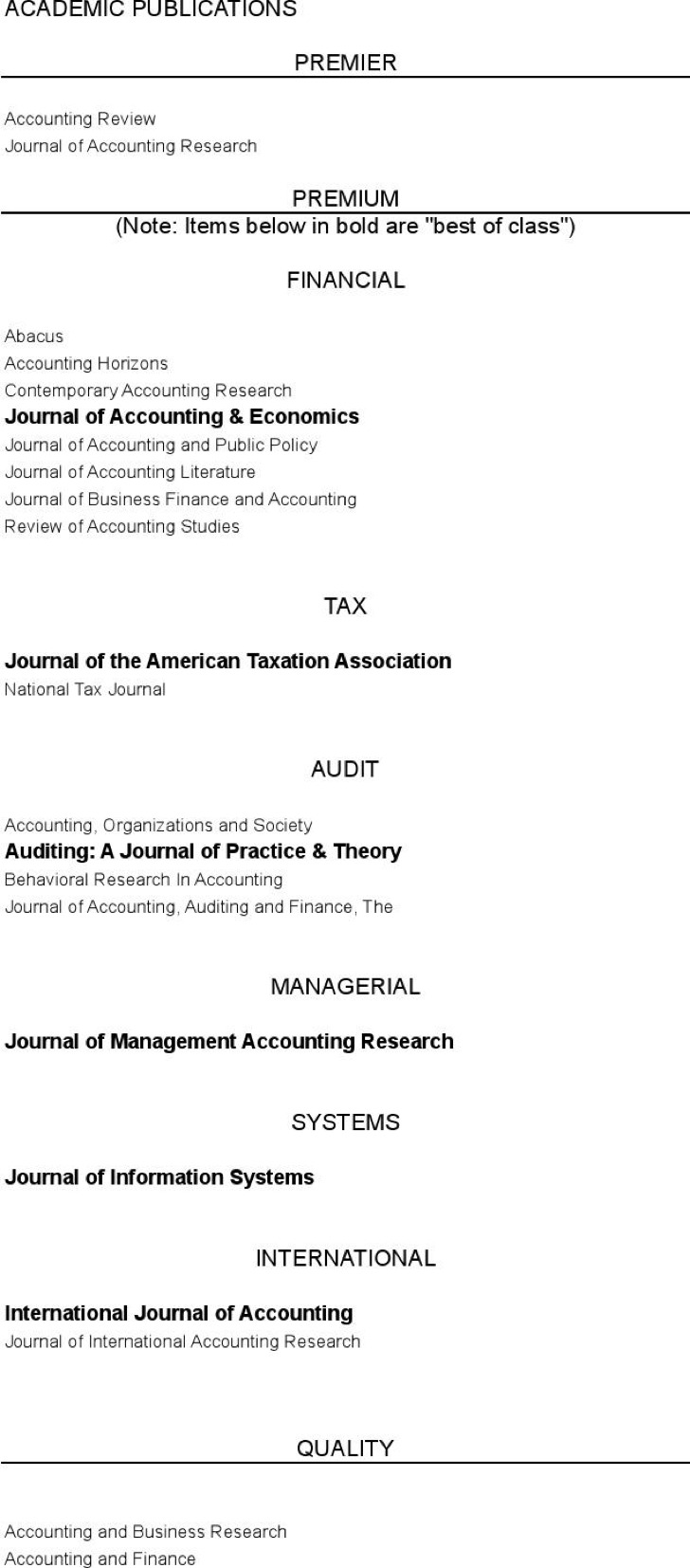 Download 5 Excel Journal Templates For Free Tidytemplates