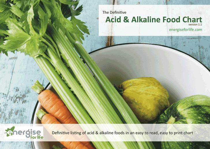 Acid Alkaline Food Chart 2