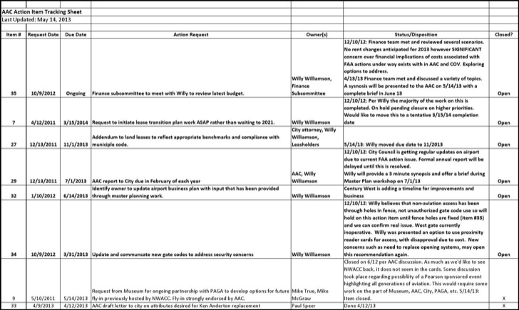 Action Item Tracking Sheet Templates