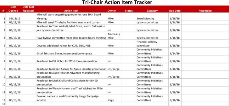 Action Item Tracking Template