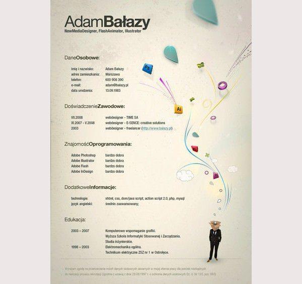 Adam Balazy CV