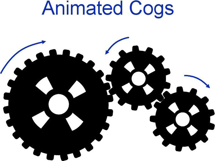Animated Cogs PowerPoint Template