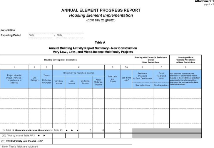 Annual Element Progress Report
