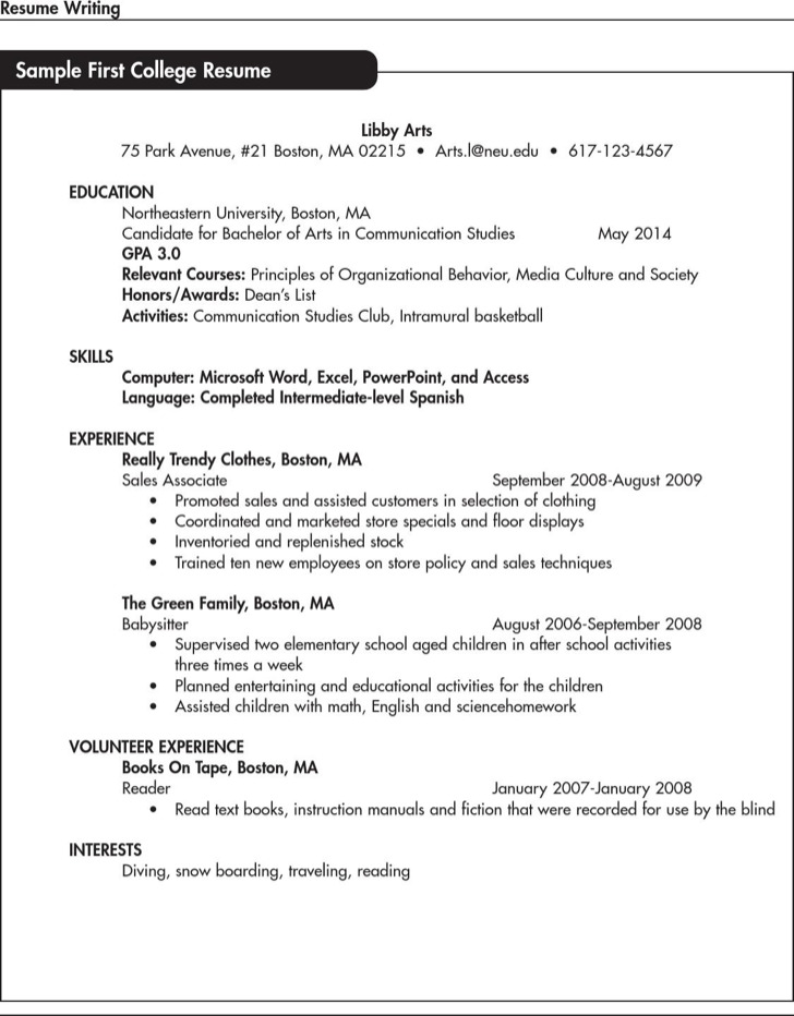 7 Personal Trainer Resume Templates Free Download