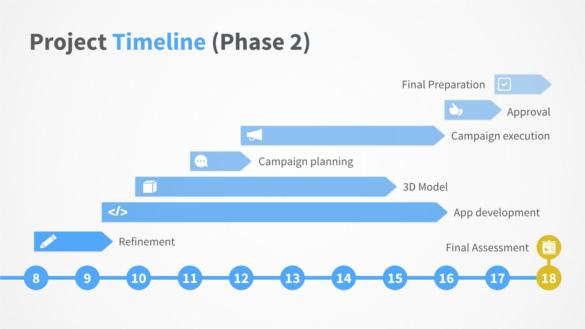 Azure Mobile App Presentation Timeline Keynote Template