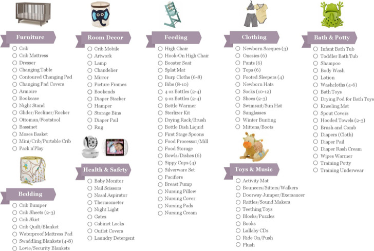 Baby Gift New Registry Checklist Example
