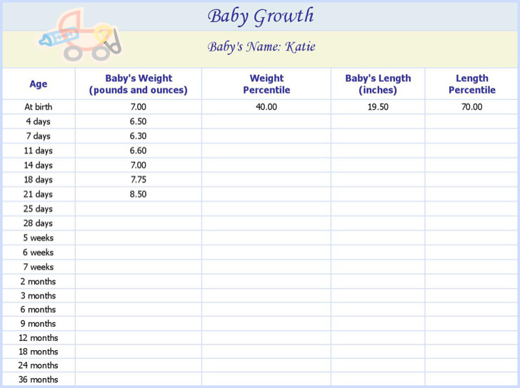 Baby Girl Growth Entries Chart Template