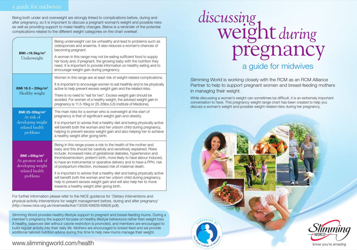Baby Weight Growth Chart During Pregnancy 1