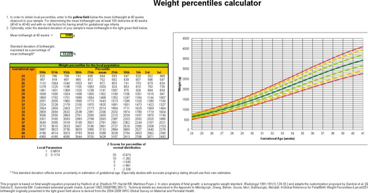 Baby Weight Percentiles Calculator