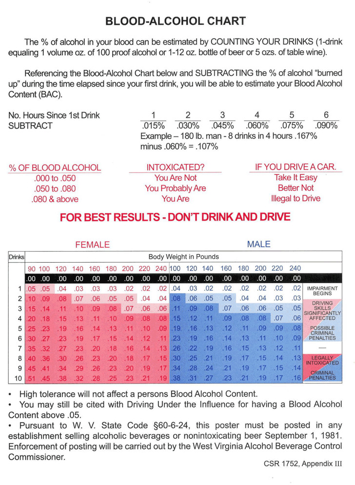 Download Bac Chart For Free Tidytemplates