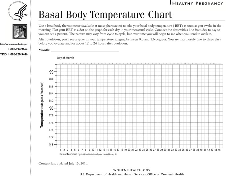 basal body temperature chart template - download basal body temperature chart for free tidytemplates