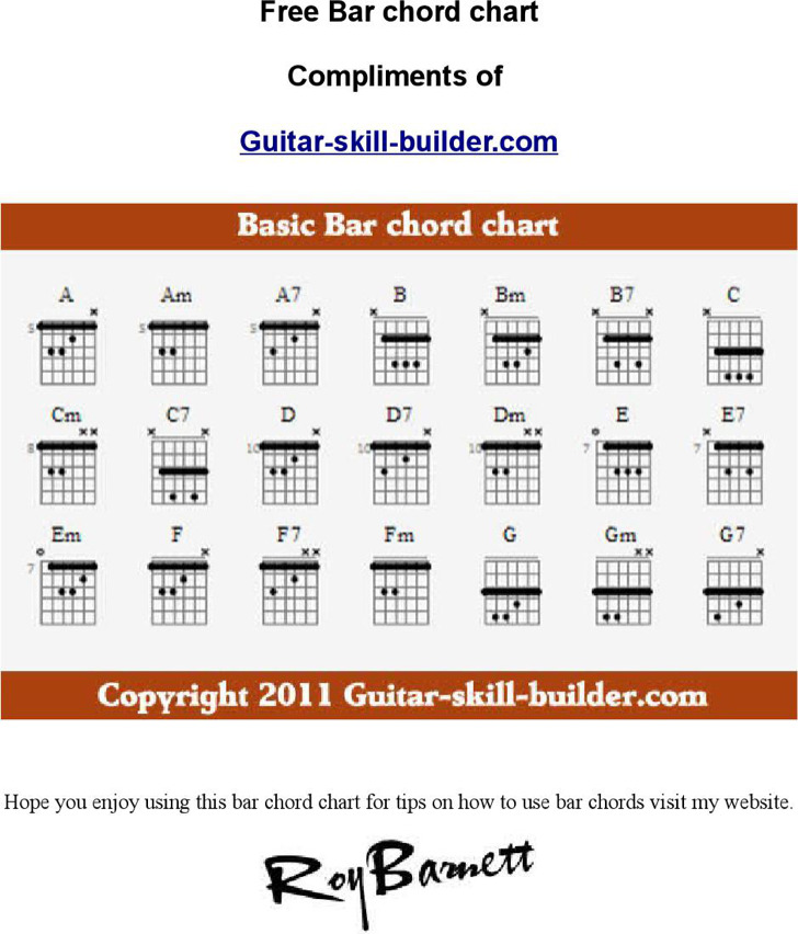 Basic Guitar Bar Chord Note Chart