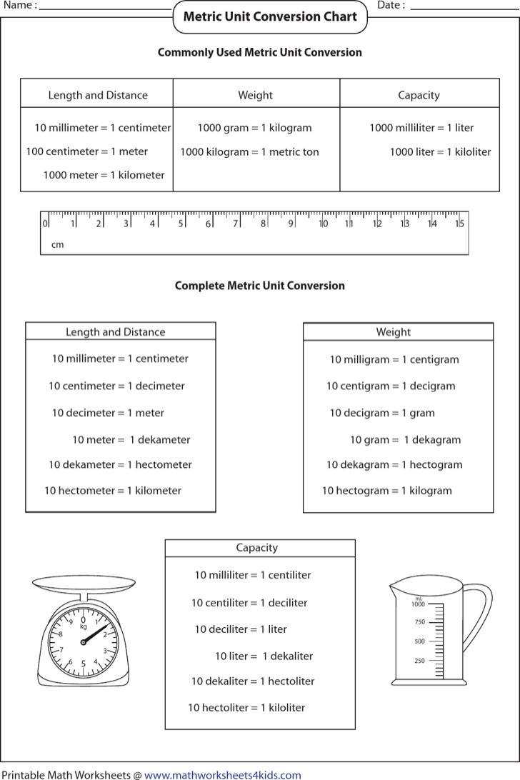 metric conversion chart pdf free download