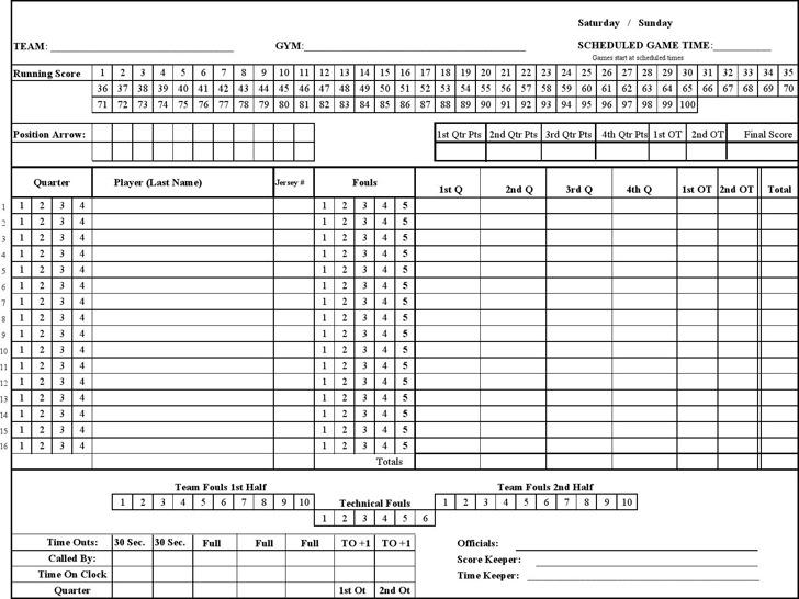 Basketball Scoresheet