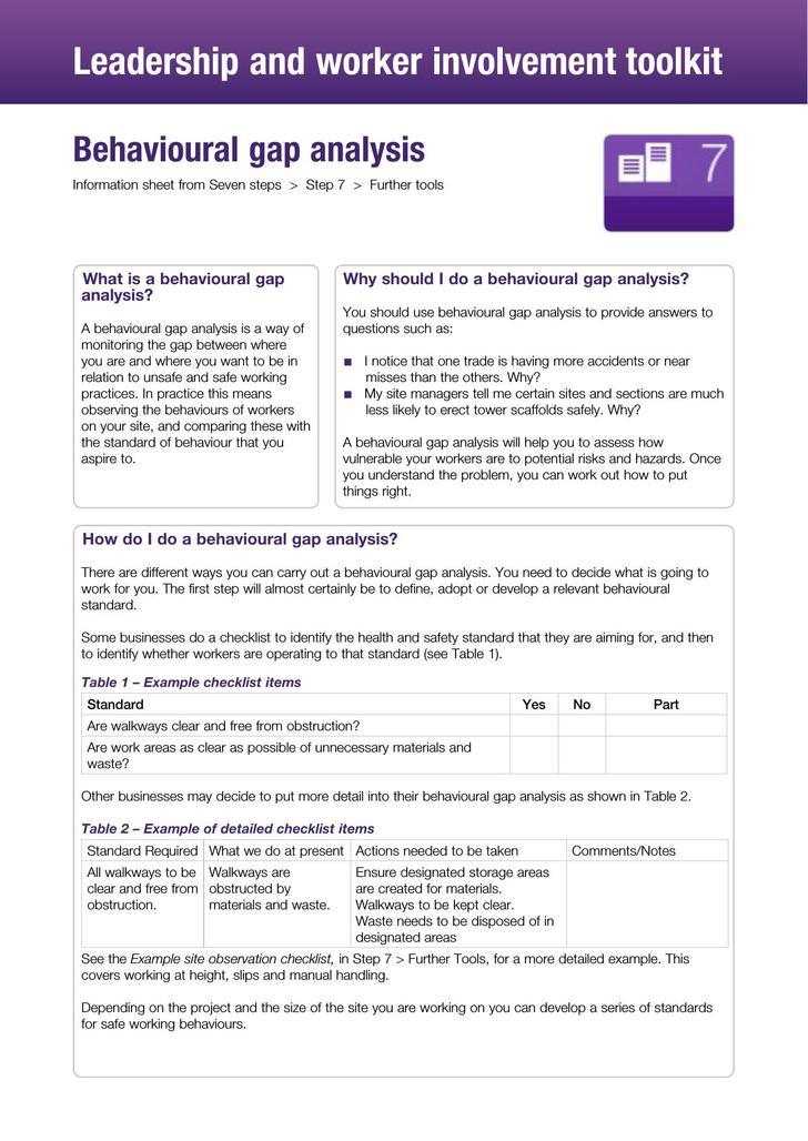 Behavioral gap analysis PDF Template Free Download