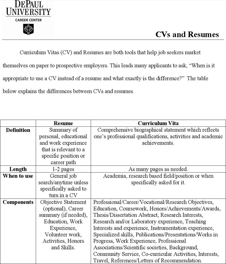 Research Assistant Resume Template: 5+ Research Assistant Resume Templates Free Download