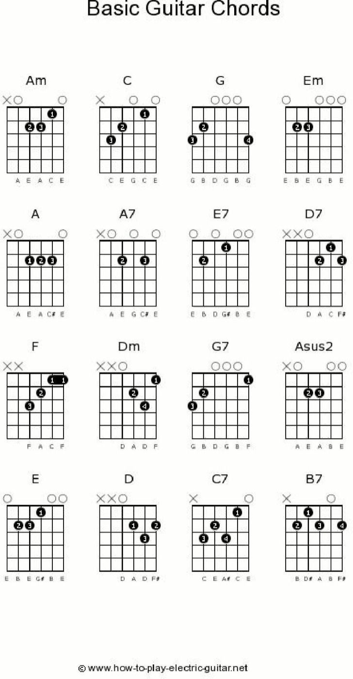 Blank Basic Guitar Chord Chart