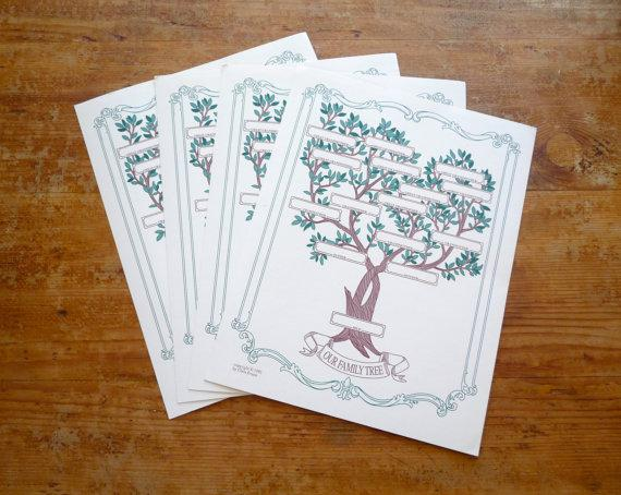 Blank Family Tree Poster Print In Brown & Green
