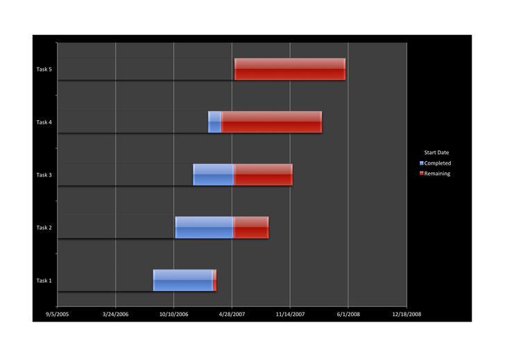Blank Gantt Chart Template Sample