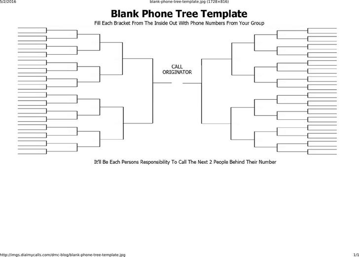 Blank Phone Tree Template PDF Printable Free Download