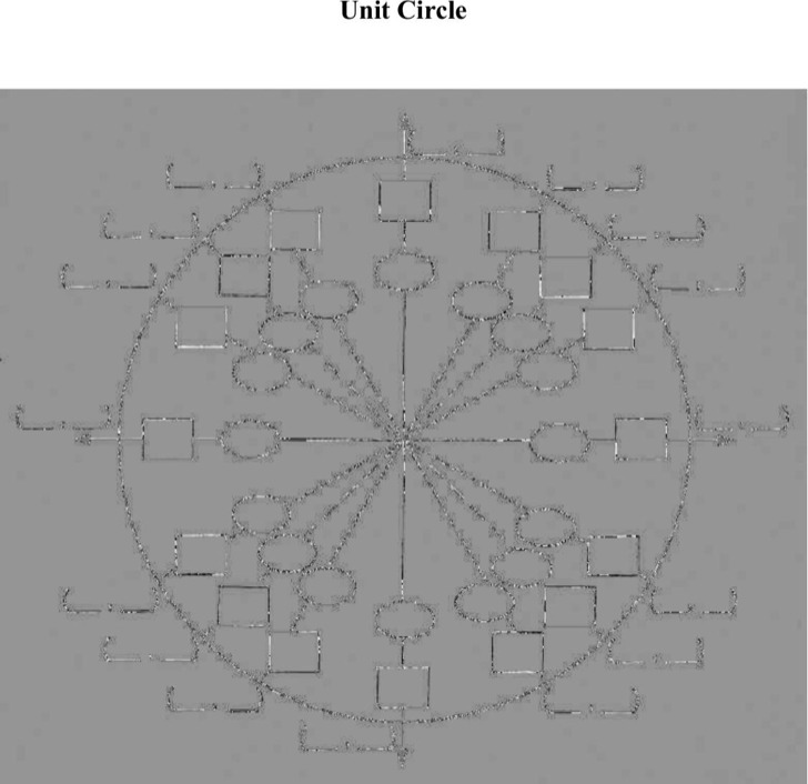 Blank Unit Circle Chart Free Download