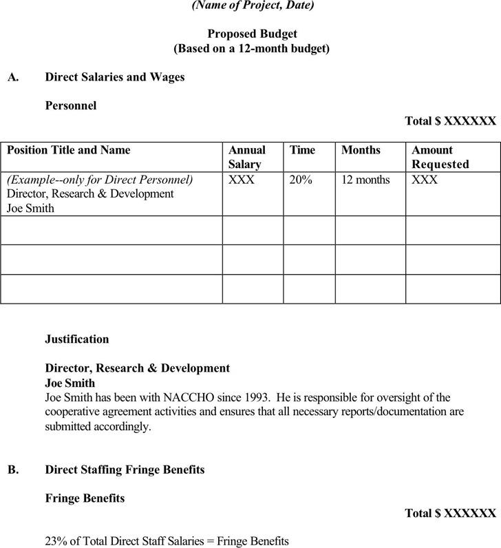 Sample Format for Budget Request