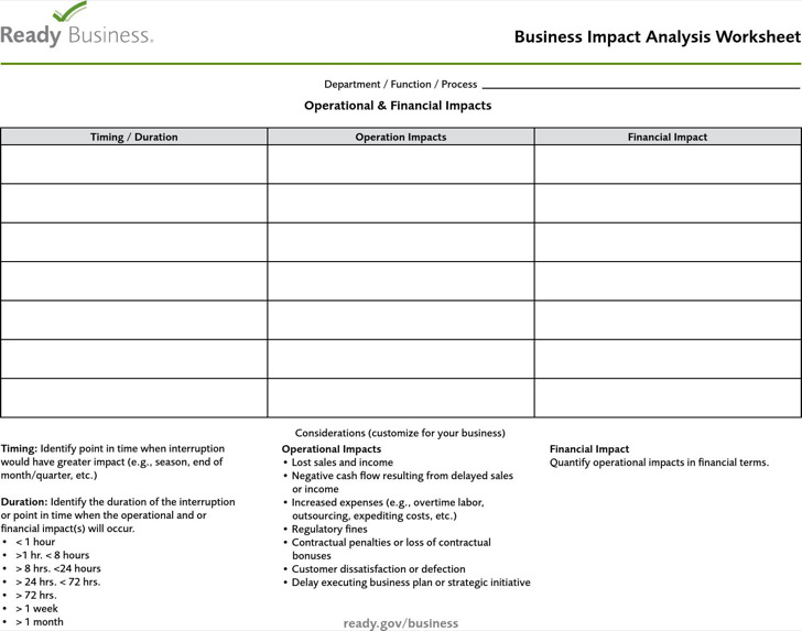 Business Impact Analysis Worksheet