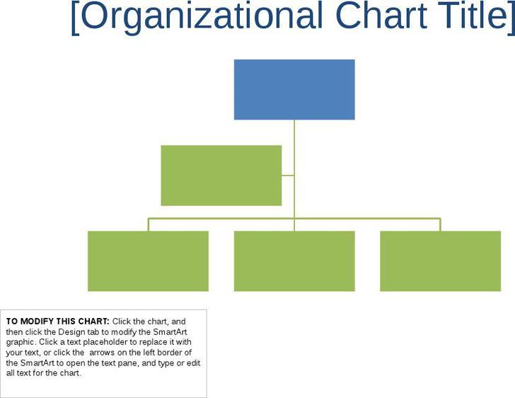 Business Organizational Chart 1