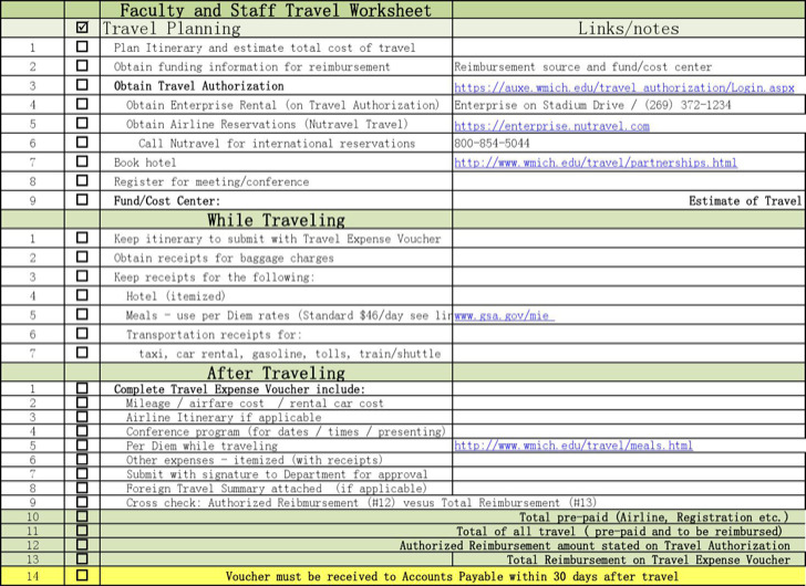 Business Travel Expense Template