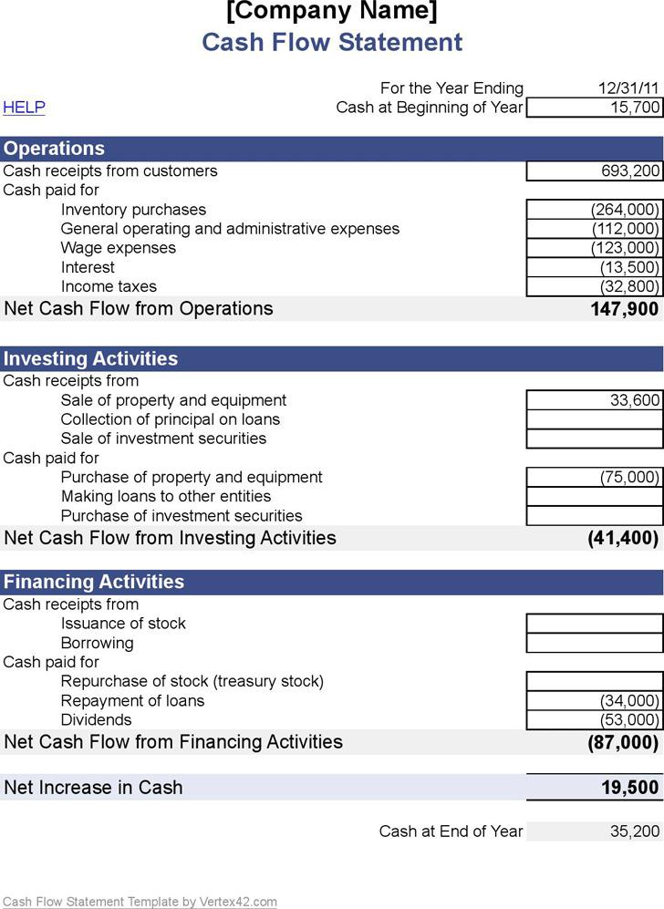 Statement of Cash Flows Excel