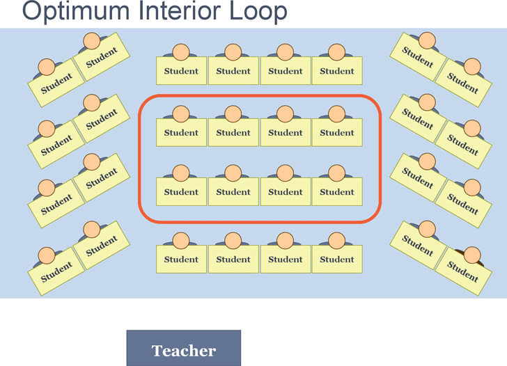 Classroom Seating Charts (6 Layouts)