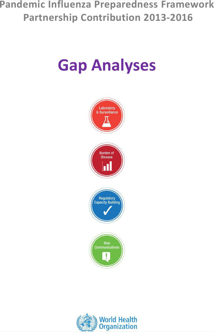 Clinical Data Gap Analysis