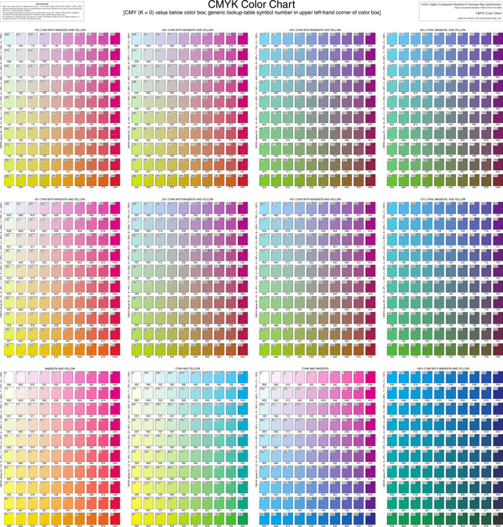 3 Cmyk Color Chart Free Download