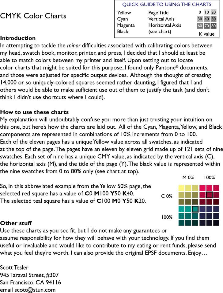 CMYK Color Charts
