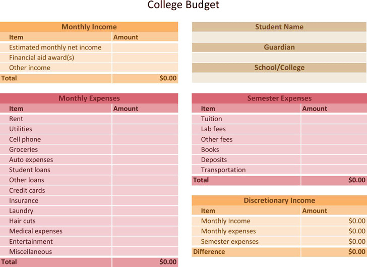 5 college budget template free download