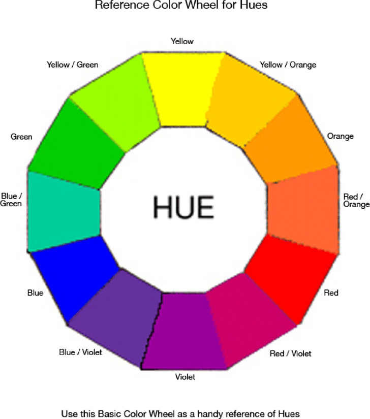 Color Wheel Reference Chart