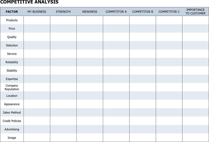 Competitive Analysis Template 3