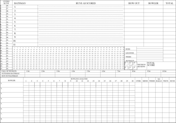 Download Cricket Score Sheet for Free - TidyTemplates