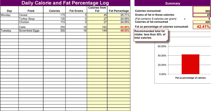 Daily Log of Calories and Fat Percentage