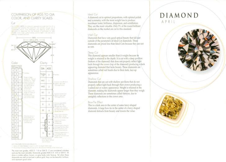 Diamond Color Clarity Chart